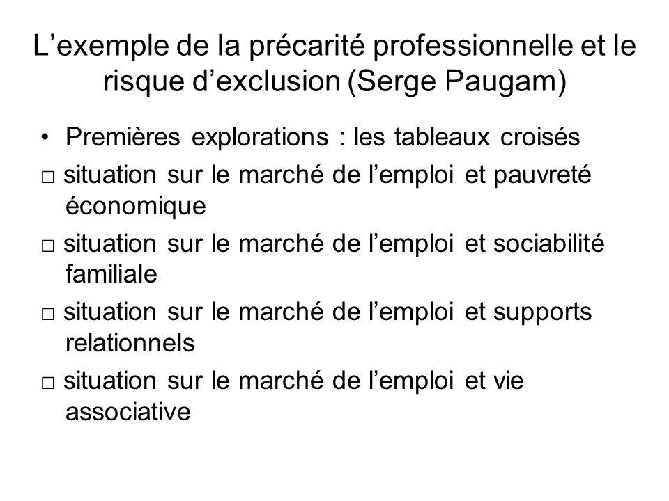 Lexemple de la précarité professionnelle et le risque dexclusion (Serge Paugam) Premières explorations : les tableaux croisés situation sur le marché