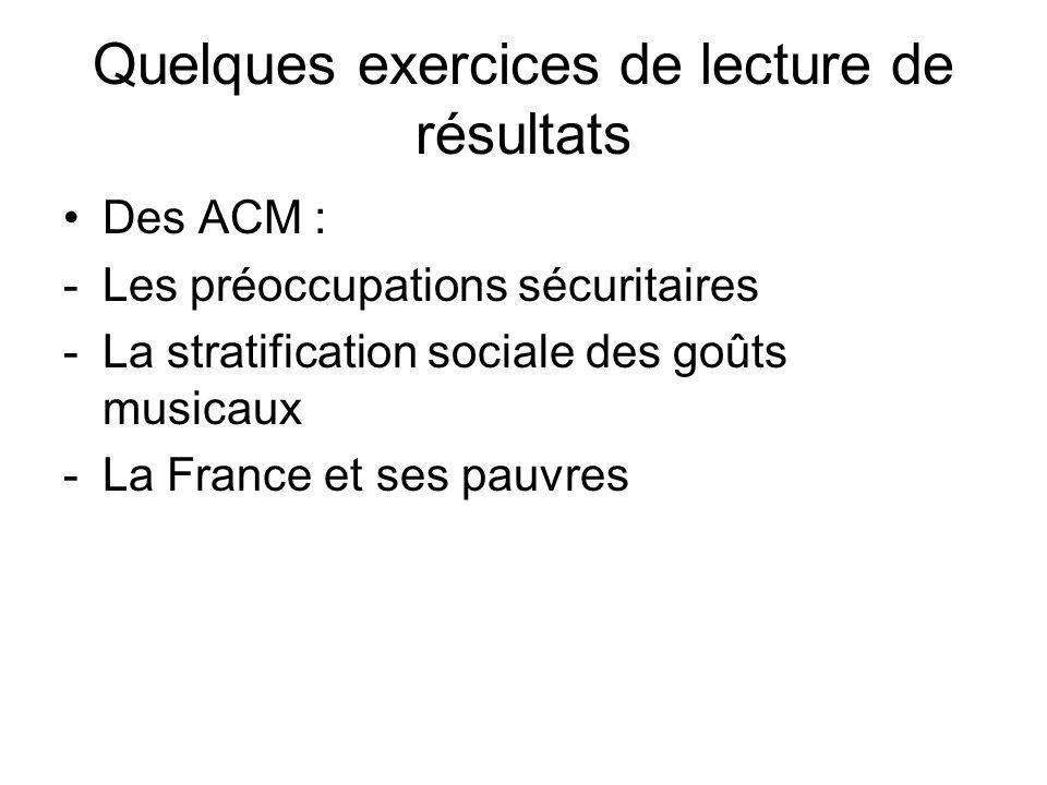 Quelques exercices de lecture de résultats Des ACM : -Les préoccupations sécuritaires -La stratification sociale des goûts musicaux -La France et ses pauvres