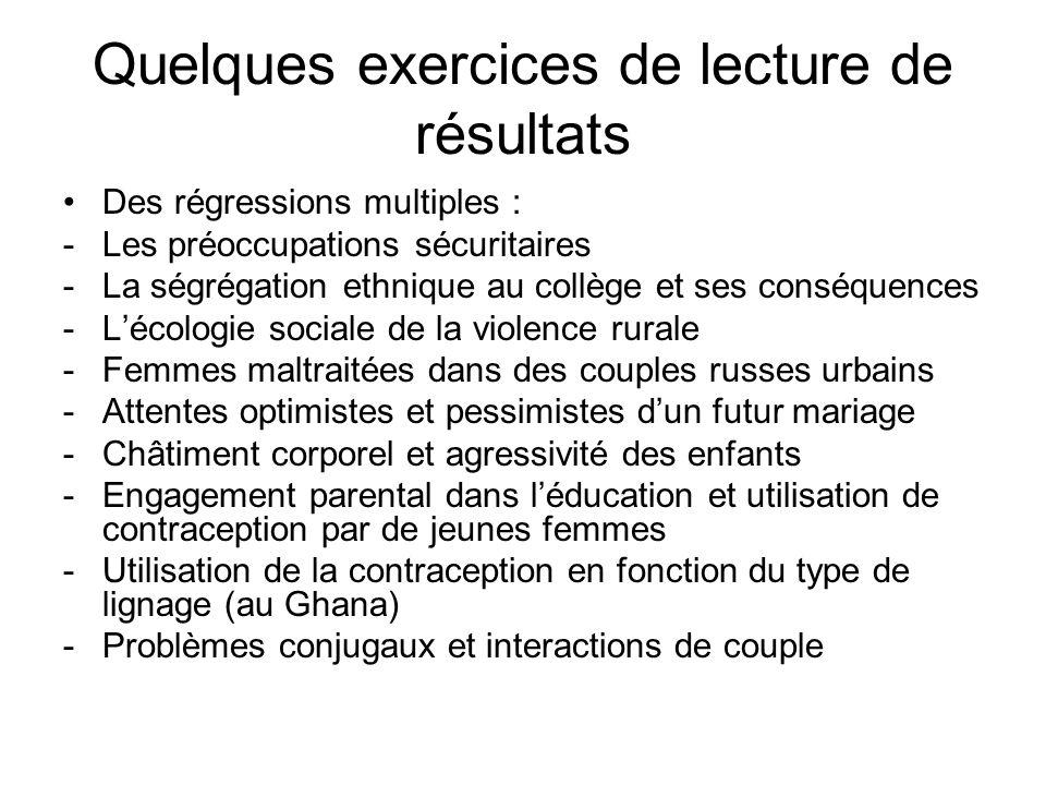 Quelques exercices de lecture de résultats Des régressions multiples : -Les préoccupations sécuritaires -La ségrégation ethnique au collège et ses con