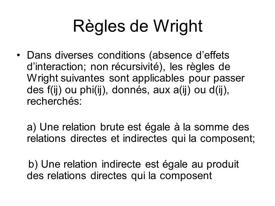 Règles de Wright Dans diverses conditions (absence deffets dinteraction; non récursivité), les règles de Wright suivantes sont applicables pour passer des f(ij) ou phi(ij), donnés, aux a(ij) ou d(ij), recherchés: a) Une relation brute est égale à la somme des relations directes et indirectes qui la composent; b) Une relation indirecte est égale au produit des relations directes qui la composent