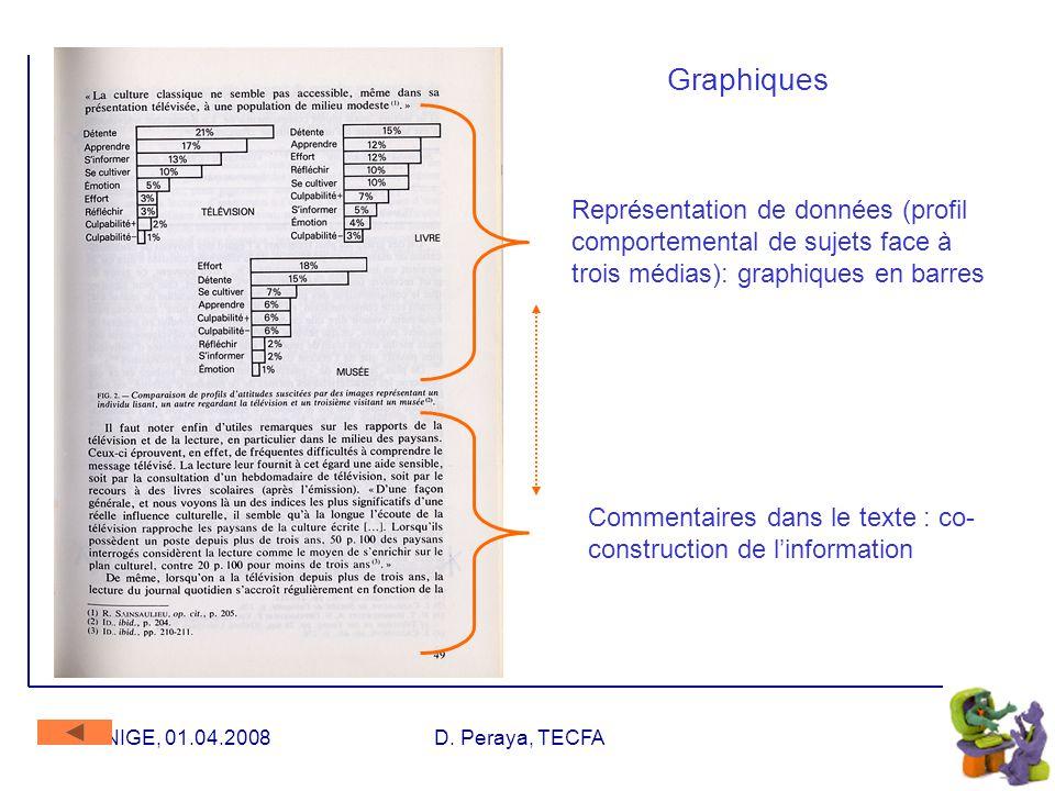 UNIGE, 01.04.2008D. Peraya, TECFA Une photographie Une copie dune publicité pour illustrer, concrétiser, exemplifier les figures de rhétoriques utilis