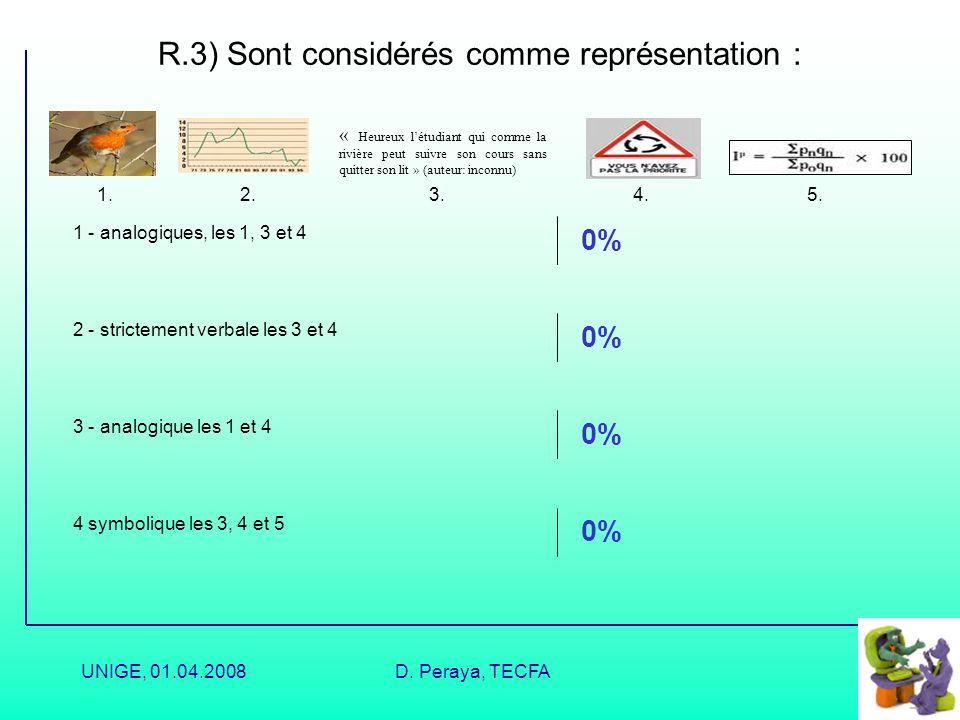 UNIGE, 01.04.2008D. Peraya, TECFA Q.3) Sont considérés comme représentation : 00 1 - analogiques, les 1, 3 et 4 2 - strictement verbales les 3 et 4 3