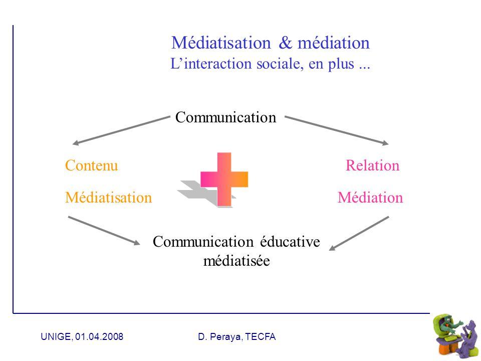 UNIGE, 01.04.2008D. Peraya, TECFA R.4) Un dispositif TSP est un dispositif qui articule des instances: 1 - cognitives, médiatiques et virtuelles 2 - t