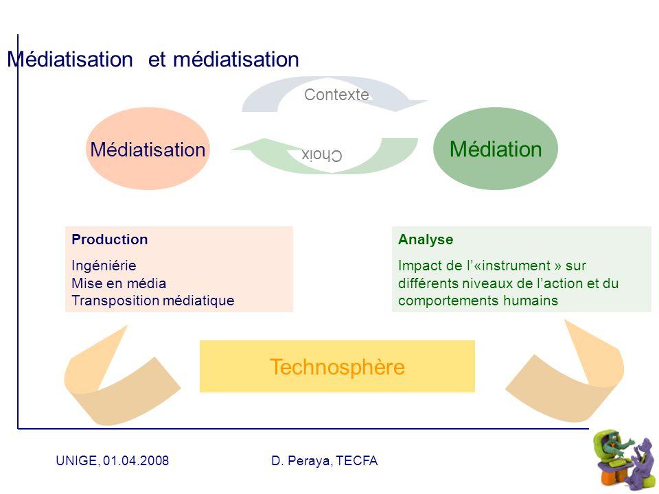 UNIGE, 01.04.2008D. Peraya, TECFA Dans le domaine francophone… Médiatisation = médiation technologique Médiation = médiation humaine (position globale