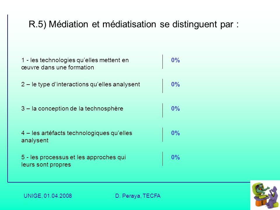 UNIGE, 01.04.2008D. Peraya, TECFA Q.5) Médiation et médiatisation se distinguent par : 00 1 - les technologies quelles mettent en œuvre dans une forma