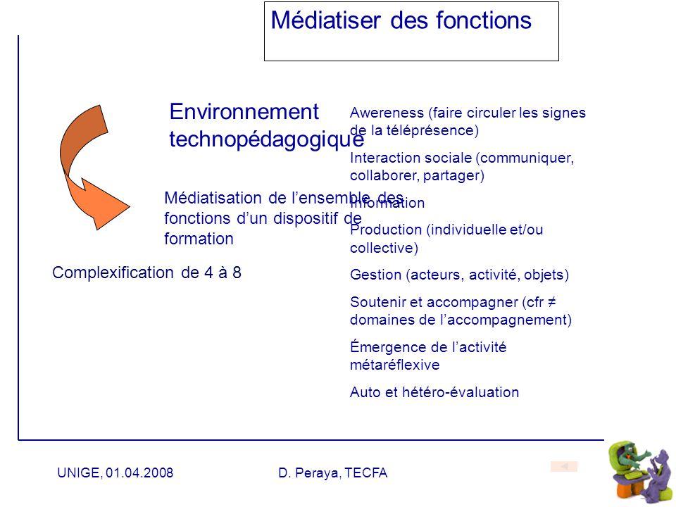 UNIGE, 01.04.2008D. Peraya, TECFA R.5) Médiation et médiatisation se distinguent par : 1 - les technologies quelles mettent en œuvre dans une formatio