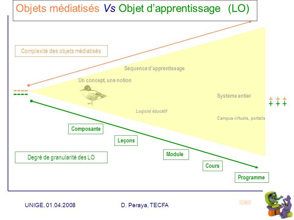 UNIGE, 01.04.2008D. Peraya, TECFA Les 3 caractéristiques des objets médiatisés 1 - Granularité: 3 niveaux consensuels ? objets de données séquence (<