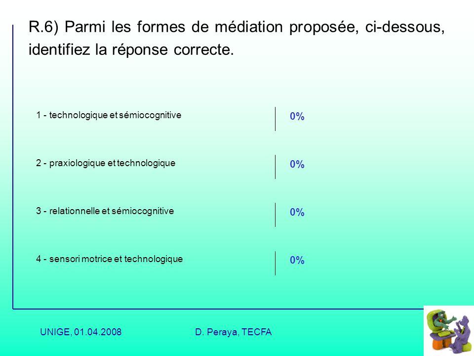 UNIGE, 01.04.2008D. Peraya, TECFA Q.6) Parmi les formes de médiation proposée, ci-dessous, identifiez la réponse correcte. 00 1 - Technologique et sém