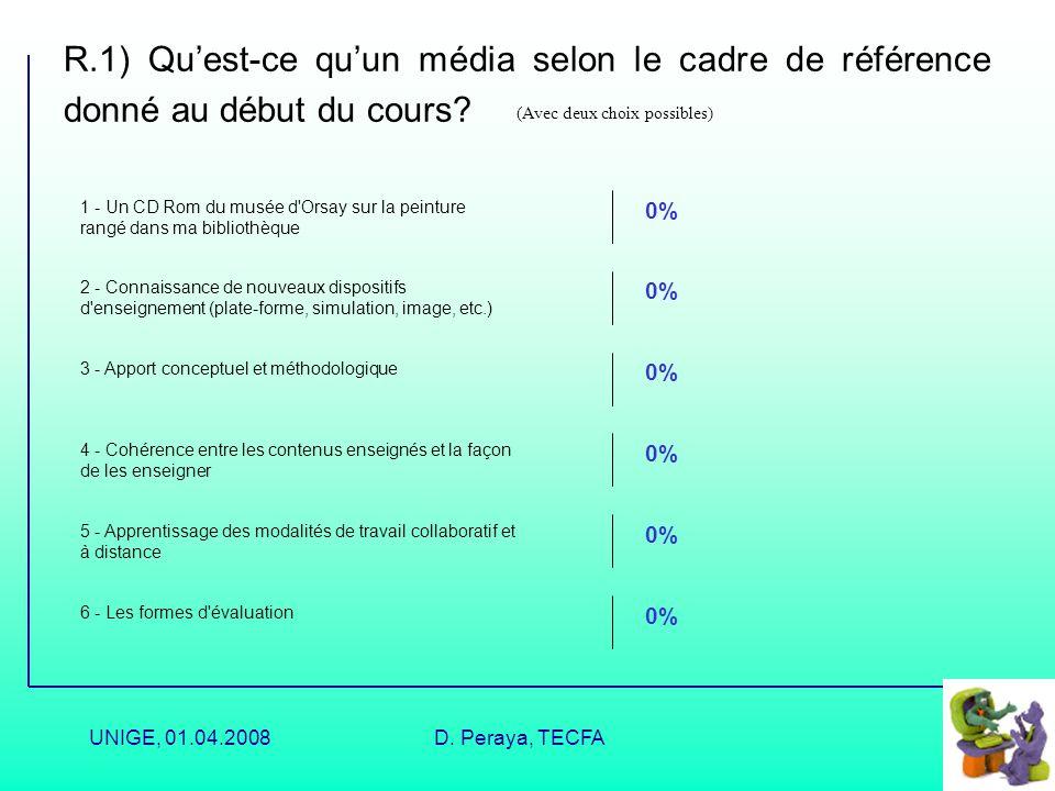 UNIGE, 01.04.2008D. Peraya, TECFA Q.1) Quest-ce quun média selon le cadre de référence donné au début du cours? 00 1 - Un CD Rom du musée d'Orsay sur