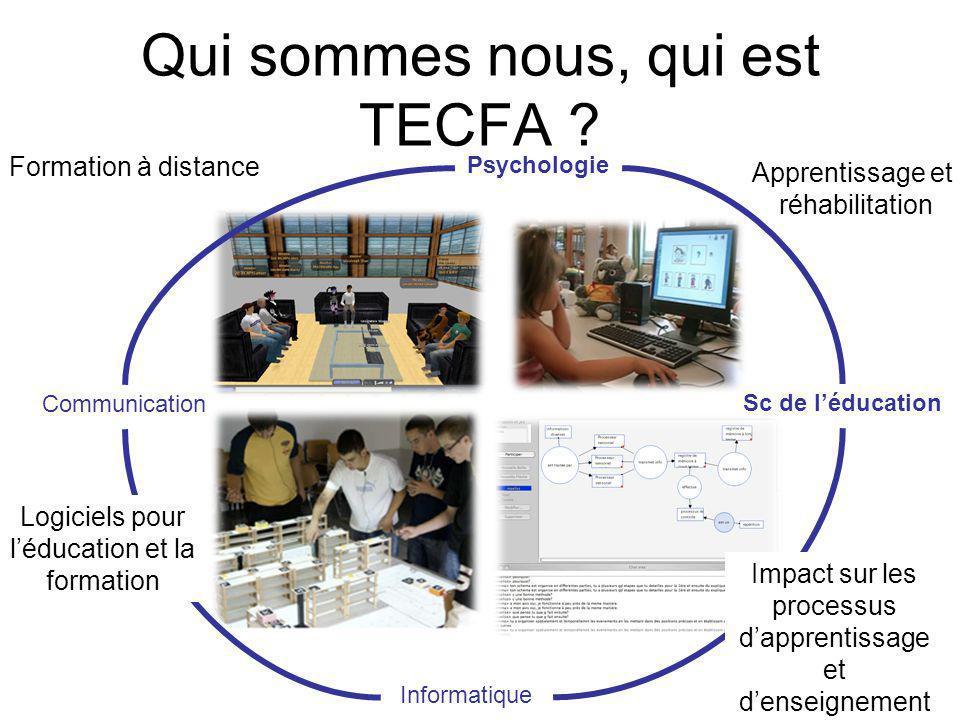 Qui sommes nous, qui est TECFA ? Psychologie Sc de léducation Informatique Communication Logiciels pour léducation et la formation Apprentissage et ré