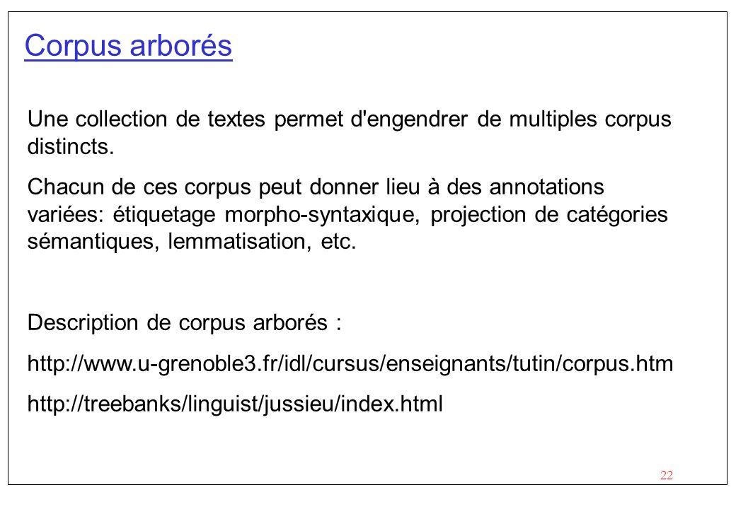 22 Corpus arborés Une collection de textes permet d'engendrer de multiples corpus distincts. Chacun de ces corpus peut donner lieu à des annotations v