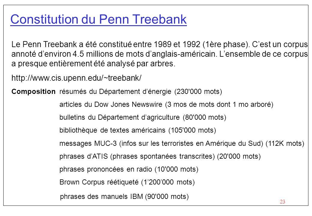 23 Constitution du Penn Treebank Le Penn Treebank a été constitué entre 1989 et 1992 (1ère phase). Cest un corpus annoté denviron 4.5 millions de mots