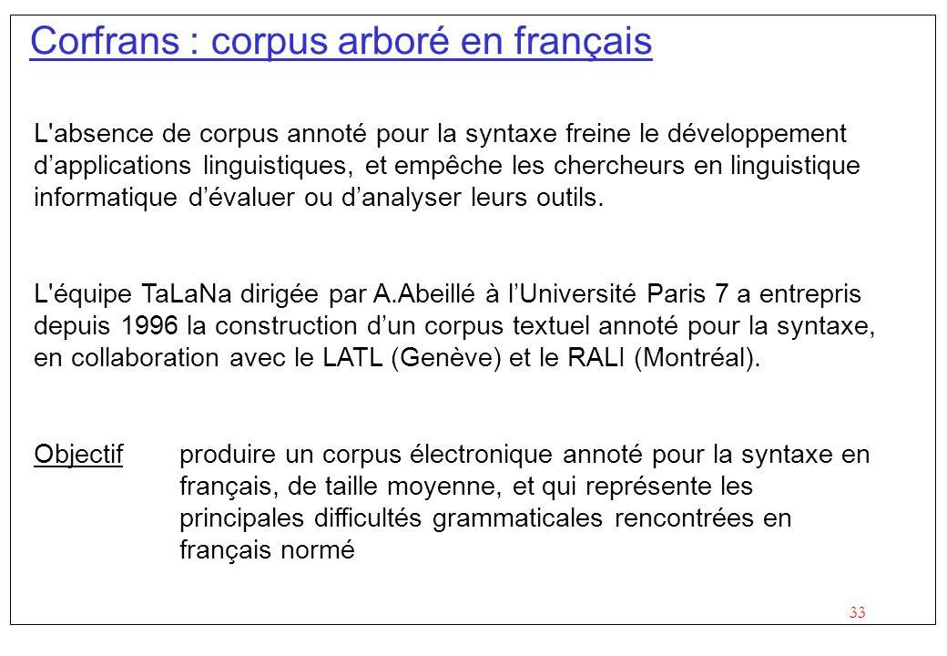 33 Corfrans : corpus arboré en français L absence de corpus annoté pour la syntaxe freine le développement dapplications linguistiques, et empêche les chercheurs en linguistique informatique dévaluer ou danalyser leurs outils.