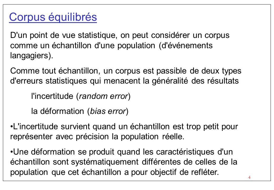 4 Corpus équilibrés D'un point de vue statistique, on peut considérer un corpus comme un échantillon d'une population (d'événements langagiers). Comme