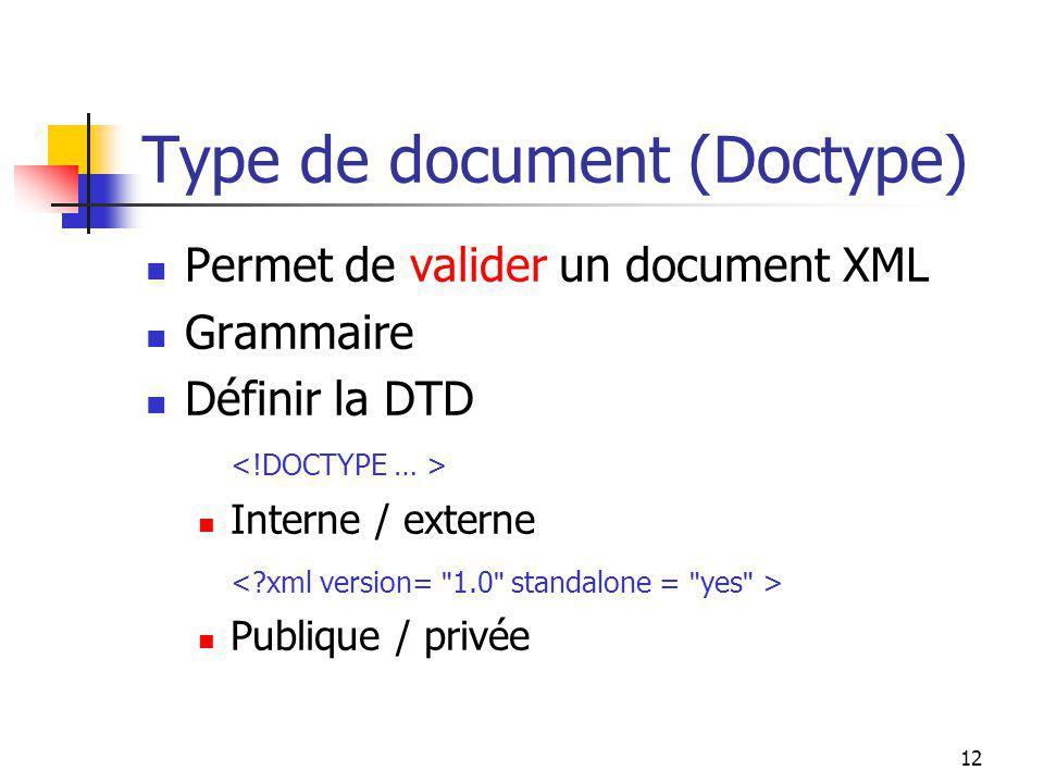 12 Type de document (Doctype) Permet de valider un document XML Grammaire Définir la DTD Interne / externe Publique / privée