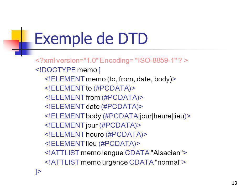 13 Exemple de DTD <!DOCTYPE memo [ ]>