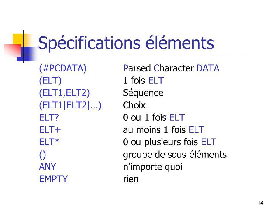 14 Spécifications éléments (#PCDATA)Parsed Character DATA (ELT)1 fois ELT (ELT1,ELT2)Séquence (ELT1|ELT2|…)Choix ELT?0 ou 1 fois ELT ELT+au moins 1 fo