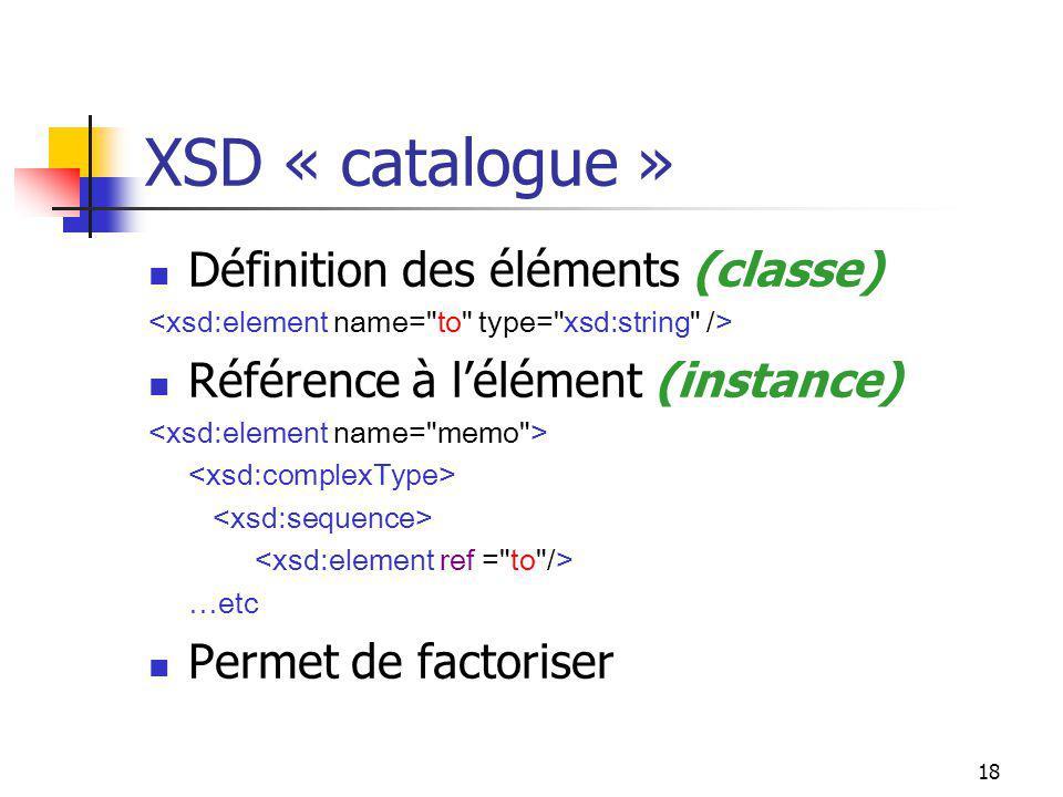 18 XSD « catalogue » Définition des éléments (classe) Référence à lélément (instance) …etc Permet de factoriser