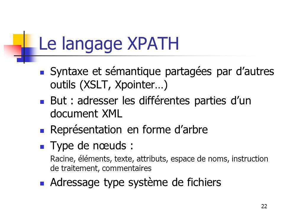 22 Le langage XPATH Syntaxe et sémantique partagées par dautres outils (XSLT, Xpointer…) But : adresser les différentes parties dun document XML Repré