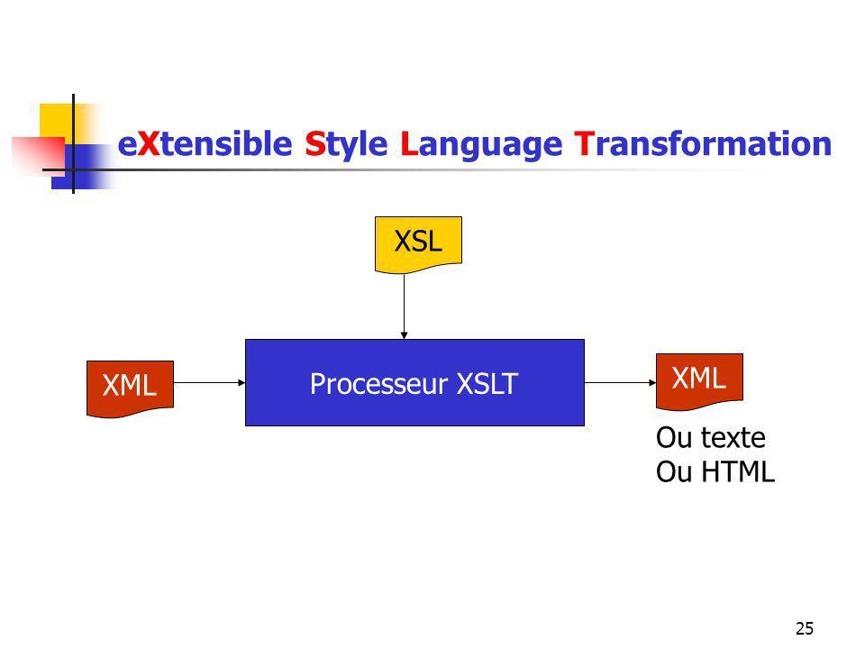 25 eXtensible Style Language Transformation Processeur XSLT XML XSL Ou texte Ou HTML