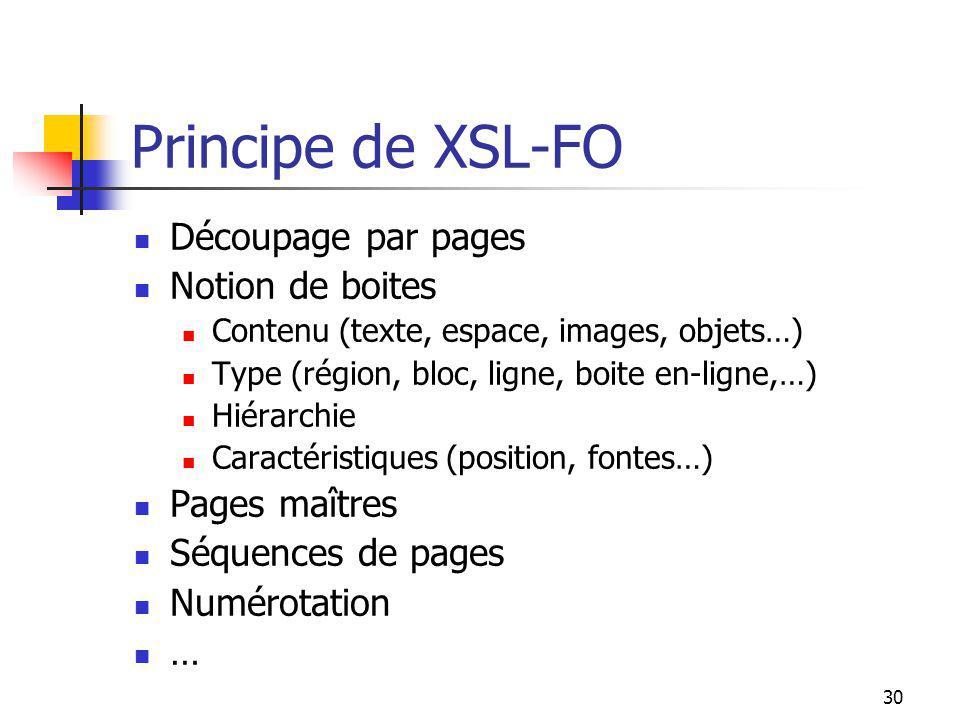 30 Principe de XSL-FO Découpage par pages Notion de boites Contenu (texte, espace, images, objets…) Type (région, bloc, ligne, boite en-ligne,…) Hiéra