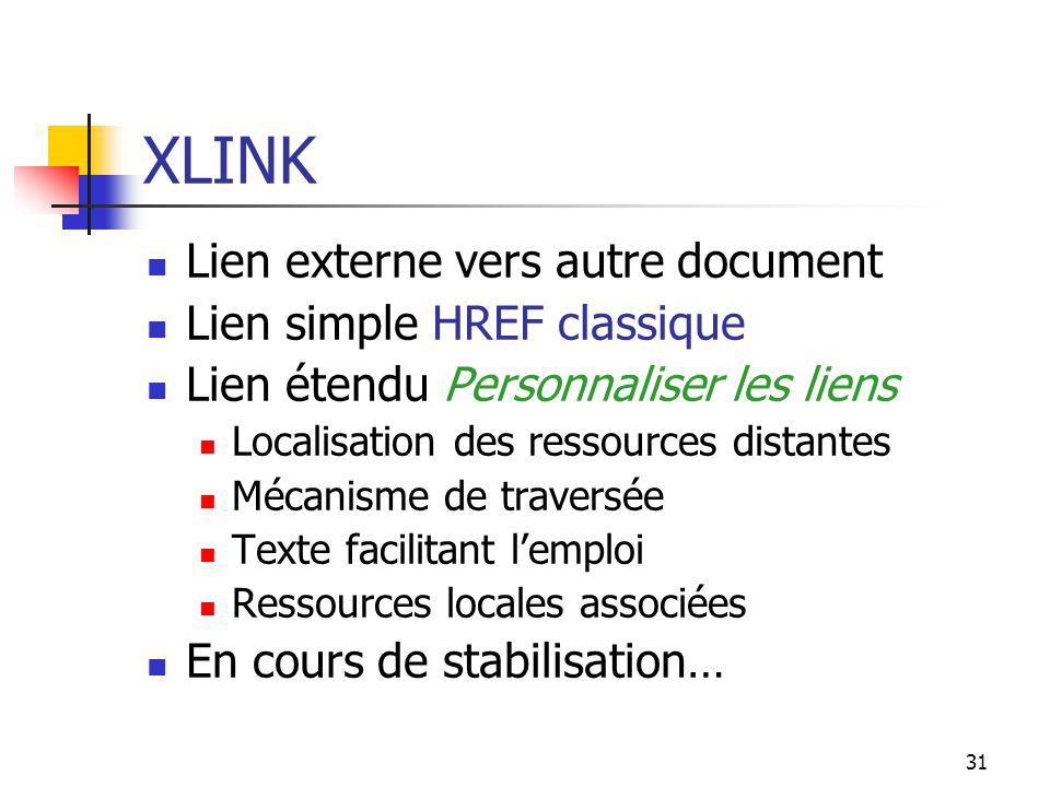 31 XLINK Lien externe vers autre document Lien simple HREF classique Lien étendu Personnaliser les liens Localisation des ressources distantes Mécanis