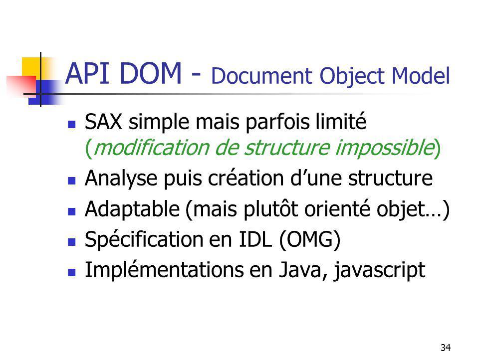 34 API DOM - Document Object Model SAX simple mais parfois limité (modification de structure impossible) Analyse puis création dune structure Adaptabl