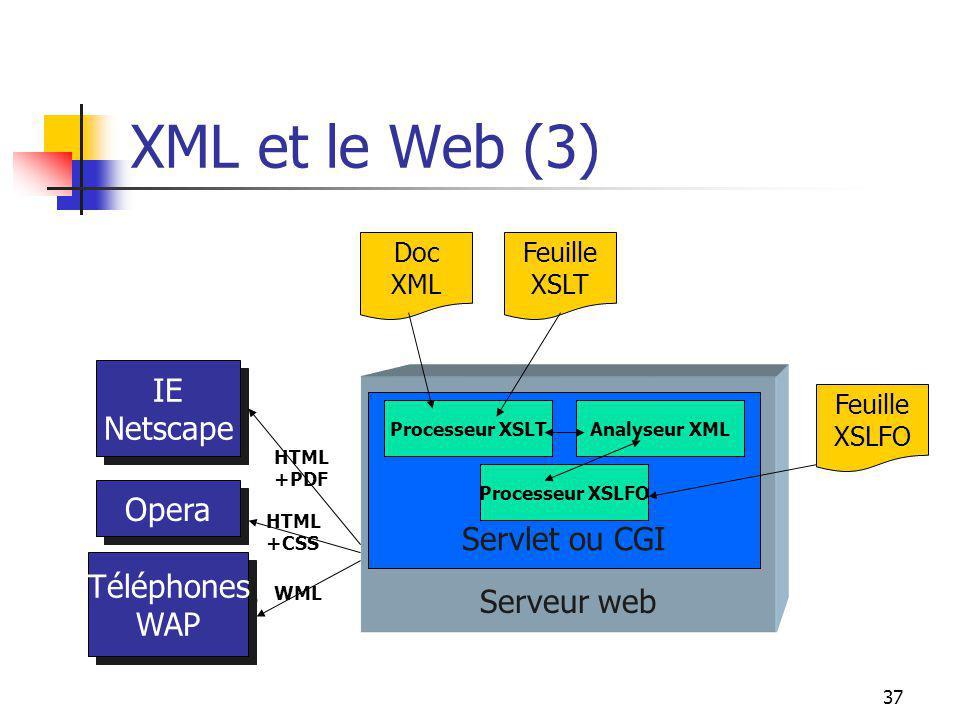 37 XML et le Web (3) IE Netscape IE Netscape Opera Téléphones WAP Téléphones WAP Serveur web Servlet ou CGI Processeur XSLTAnalyseur XML Doc XML Feuil