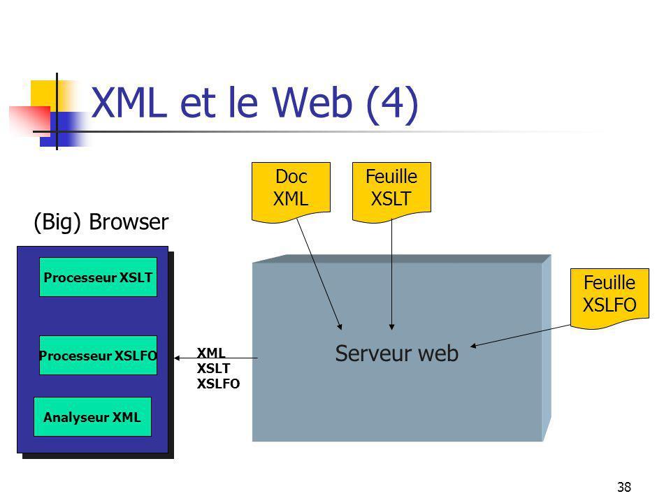 38 XML et le Web (4) Serveur web Processeur XSLT Analyseur XML Doc XML Feuille XSLT XML XSLT XSLFO Processeur XSLFO Feuille XSLFO (Big) Browser