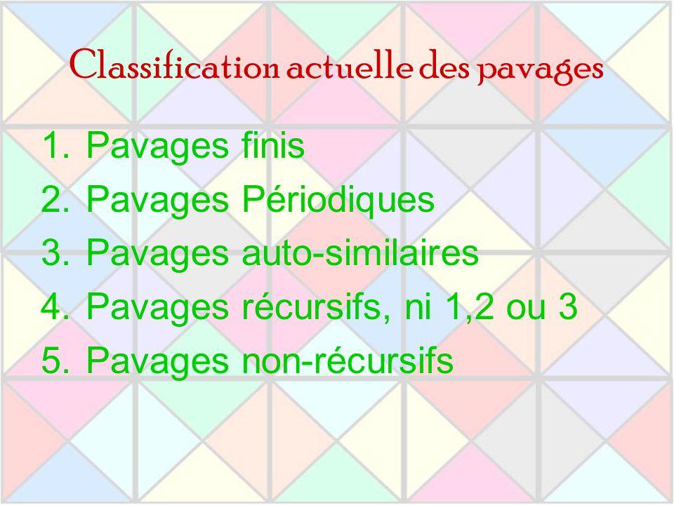 Classification actuelle des pavages 1.Pavages finis 2.Pavages Périodiques 3.Pavages auto-similaires 4.Pavages récursifs, ni 1,2 ou 3 5.Pavages non-réc