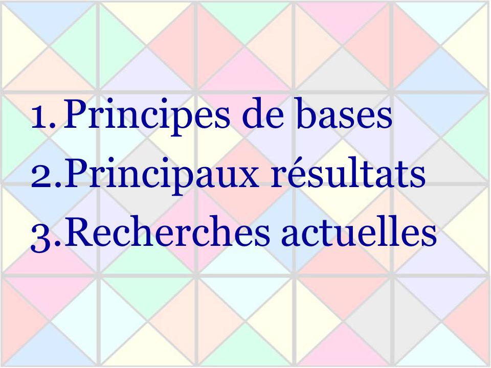 1.Principes de bases 2.Principaux résultats 3.Recherches actuelles