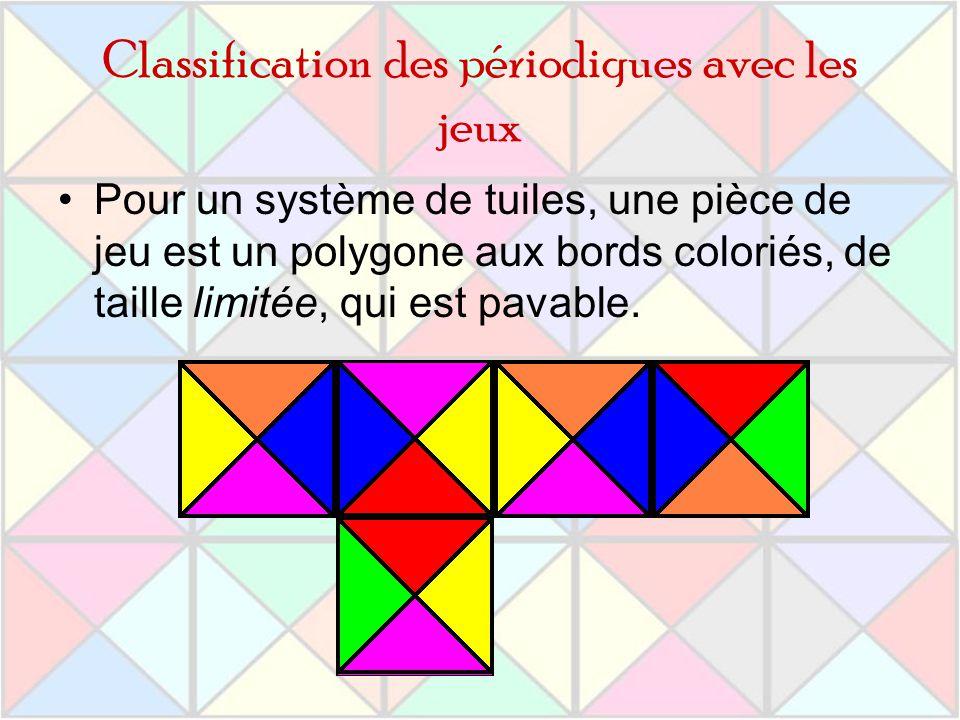 Classification des périodiques avec les jeux Pour un système de tuiles, une pièce de jeu est un polygone aux bords coloriés, de taille limitée, qui es