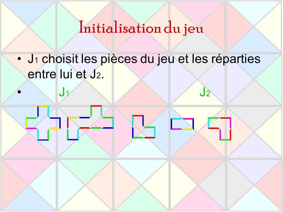 Initialisation du jeu J 1 choisit les pièces du jeu et les réparties entre lui et J 2. J 1 J 2