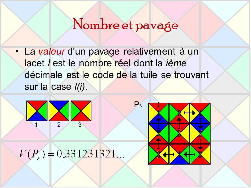 Nombre et pavage La valeur dun pavage relativement à un lacet l est le nombre réel dont la ième décimale est le code de la tuile se trouvant sur la ca