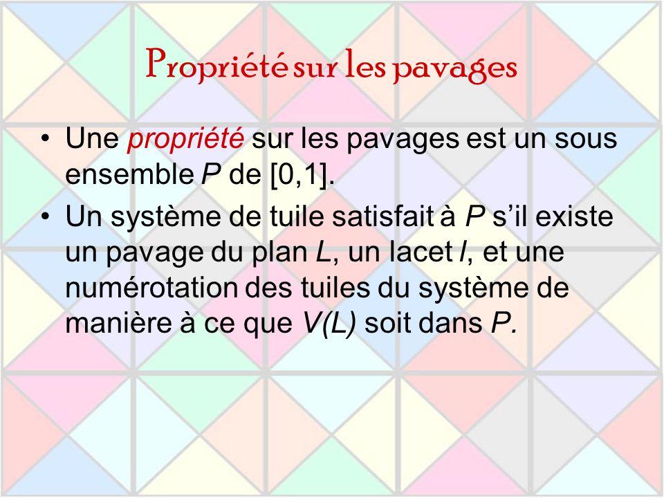 Propriété sur les pavages Une propriété sur les pavages est un sous ensemble P de [0,1]. Un système de tuile satisfait à P sil existe un pavage du pla