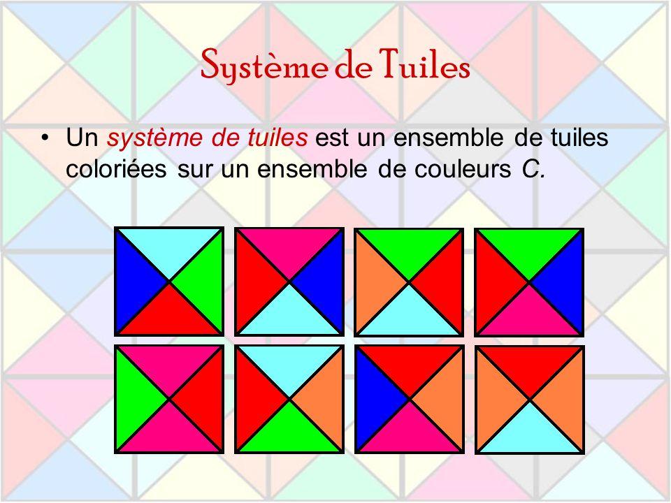 Énumération des systèmes Tout comme pour les Machines de Turing, ont peut coder les systèmes de tuiles.