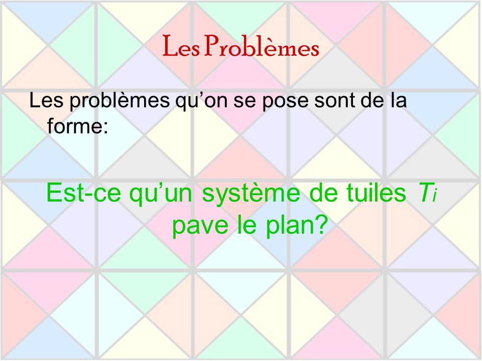 Les Problèmes Les problèmes quon se pose sont de la forme: Est-ce quun système de tuiles T i pave le plan?
