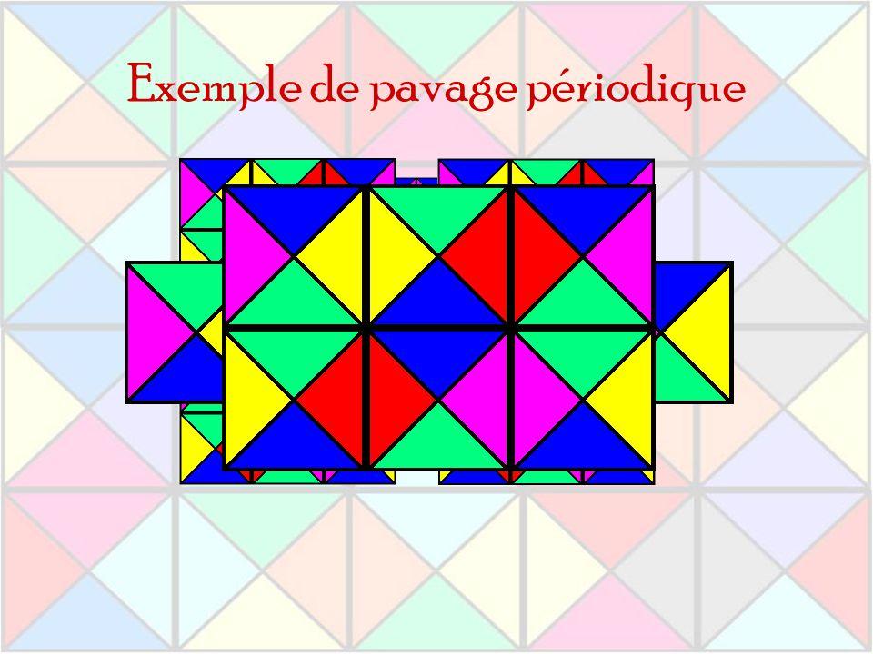 Propriété sur les pavages Une propriété sur les pavages est un sous ensemble P de [0,1].