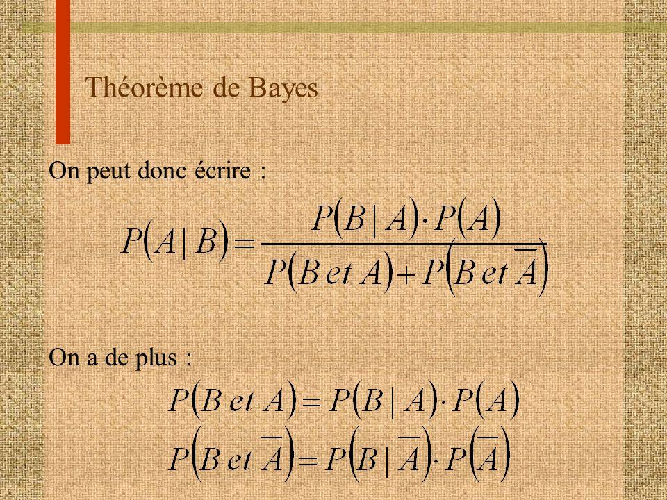 Théorème de Bayes On peut donc écrire : On a de plus :