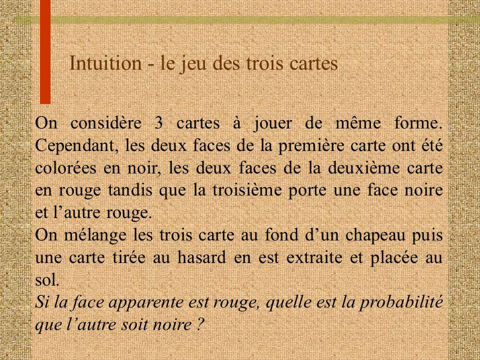 Intuition - le jeu des trois cartes On considère 3 cartes à jouer de même forme. Cependant, les deux faces de la première carte ont été colorées en no