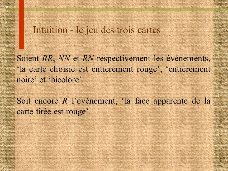 Intuition - le jeu des trois cartes Soient RR, NN et RN respectivement les événements, la carte choisie est entièrement rouge, entièrement noire et bi