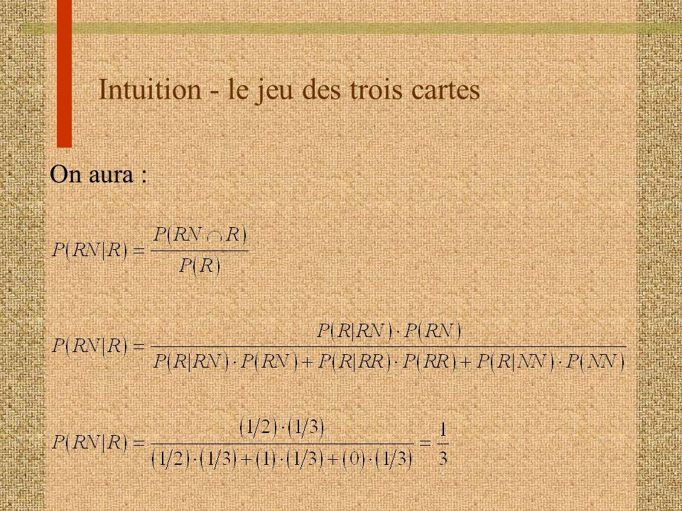 Intuition - le jeu des trois cartes On aura :