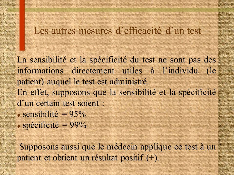 Les autres mesures defficacité dun test La sensibilité et la spécificité du test ne sont pas des informations directement utiles à lindividu (le patie