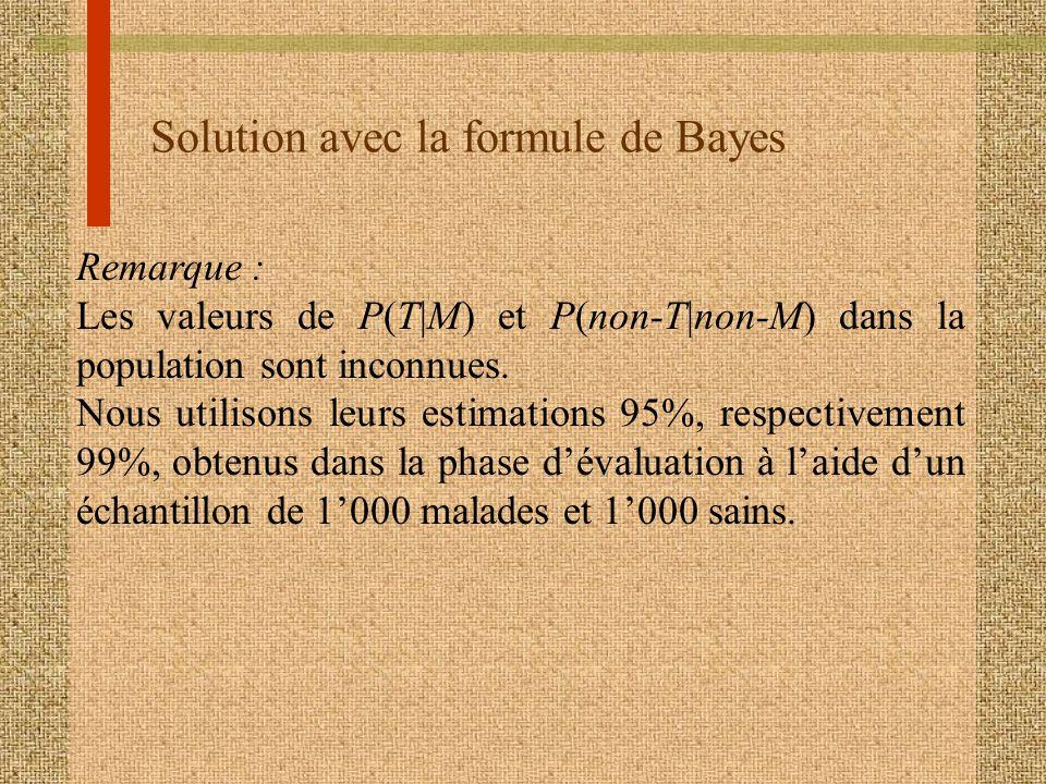 Solution avec la formule de Bayes Remarque : Les valeurs de P(T|M) et P(non-T|non-M) dans la population sont inconnues. Nous utilisons leurs estimatio