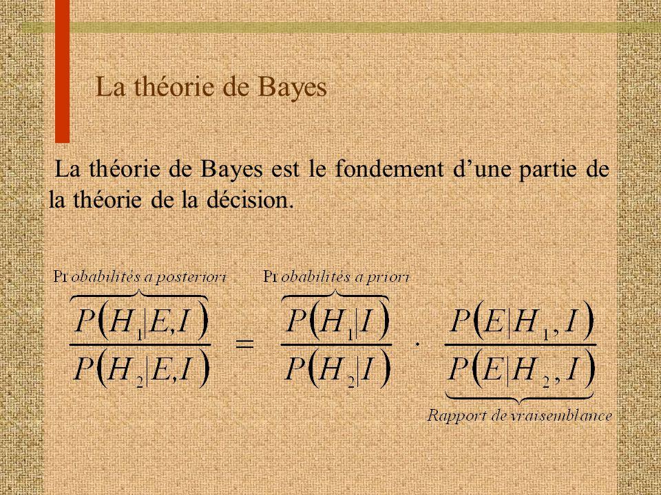 La théorie de Bayes La théorie de Bayes est le fondement dune partie de la théorie de la décision.