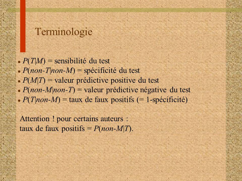 Terminologie l P(T|M) = sensibilité du test l P(non-T|non-M) = spécificité du test l P(M|T) = valeur prédictive positive du test l P(non-M|non-T) = va