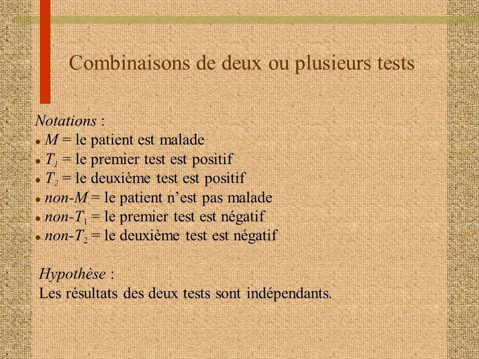 Combinaisons de deux ou plusieurs tests Notations : l M = le patient est malade l T 1 = le premier test est positif l T 2 = le deuxième test est posit