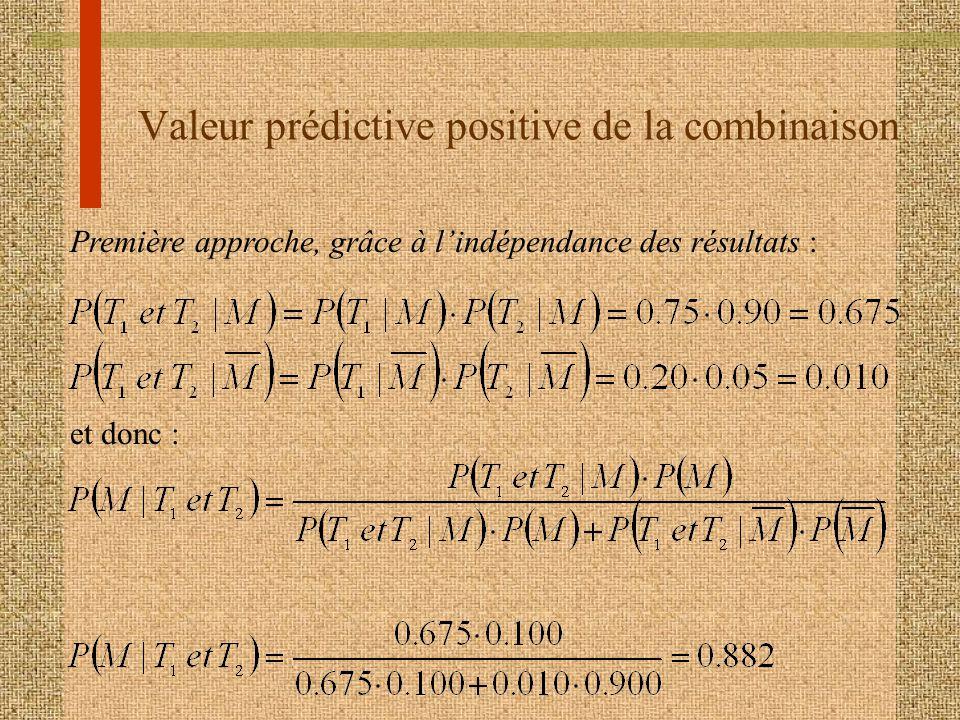 Valeur prédictive positive de la combinaison Première approche, grâce à lindépendance des résultats : et donc :
