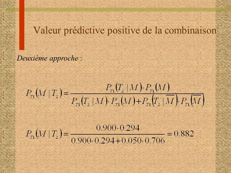 Valeur prédictive positive de la combinaison Deuxième approche :