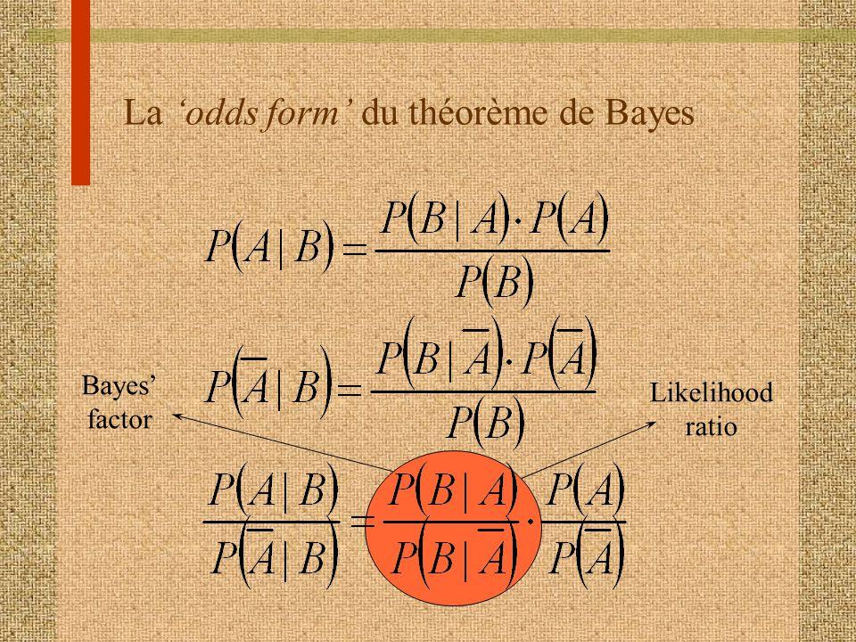 Likelihood ratio Bayes factor